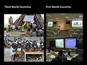 Problems of the third world countries