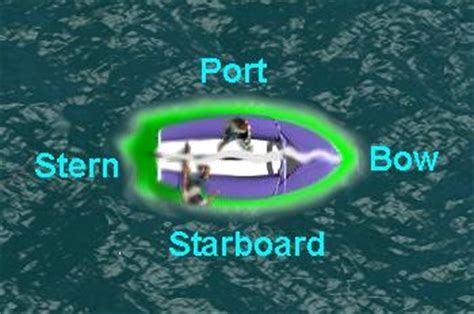 Boat Stern Bow Starboard by Where Do Sailing Terms Like Quot Starboard Quot Come From