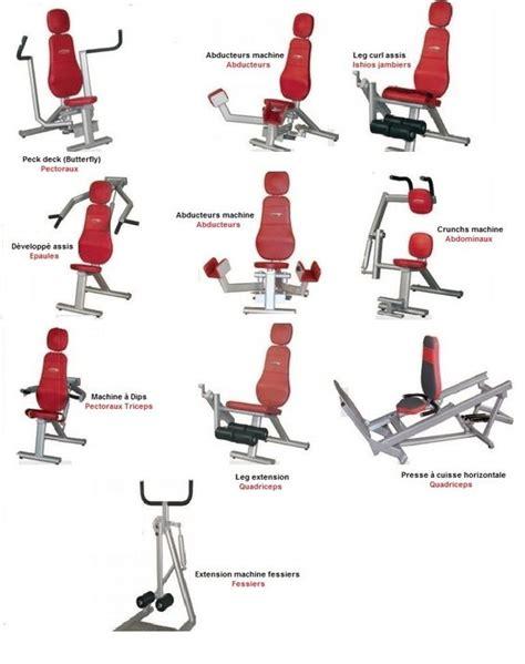 listes des appareils de musculation et de cardio en salle de musculation de 15 176 partie