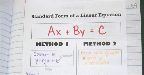 Math = Love Standard Form Of A Linear Equation