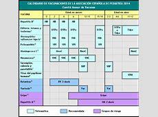 Calendario de vacunaciones de la AEP 2015 Comité Asesor