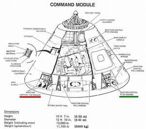 Apollo Space Capsule Diagram - Pics about space