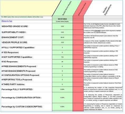 hds system evaluation selection help desk software