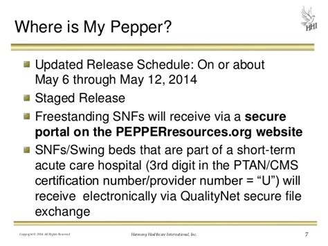 Medicare Qualitynet Help Desk by Interpreting Your 2014 Snf Pepper