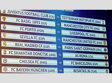 Calendario Champions League 20172018 Fechas, horarios y