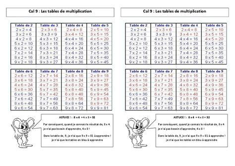 tables de multiplication ce2 le 231 on pass education
