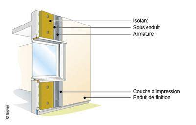 fr 233 jus isolation des murs par l ext 233 rieur