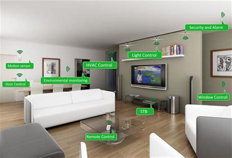 Home Automation For The Internet Of Things