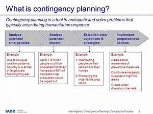 Inter-Agency Contingency Planning: Concepts & Process ...