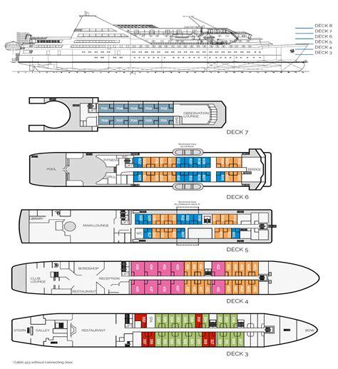ship details iceland procruises