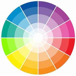 Welche Farben Passen Zu Petrol : so kombiniert man farben richtig ~ Markanthonyermac.com Haus und Dekorationen