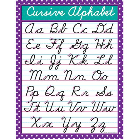 Cursive Chart  Tcr7688  Teacher Created Resources