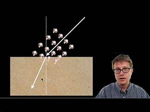 Scientiflix - Refraction of Light Paul Andersen explains ...