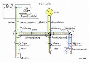 Lampe Mit Bewegungsmelder Und Schalter : bewegungsmelder 04 ~ Markanthonyermac.com Haus und Dekorationen