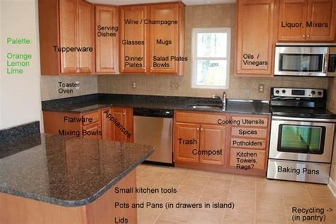 kitchen cabinet organization everything in it s place