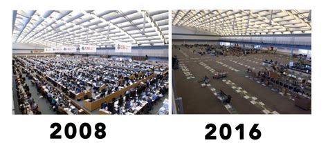ubs trading floor in 2008 and 2016 171 economics market