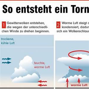 Wie Entsteht Ein Silberfisch : wie entsteht ein tornado wetter ~ Markanthonyermac.com Haus und Dekorationen