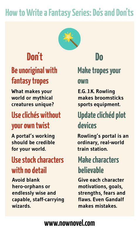 How To Write Fantasy Series Do's And Don'ts  Now Novel