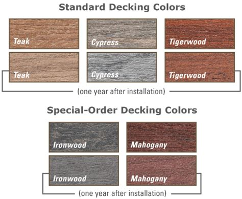 versadeck aluminum deck products decking and railing for