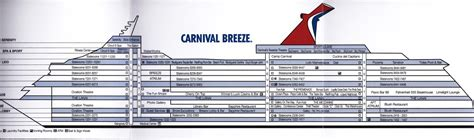 haynes world miami carnival part 2