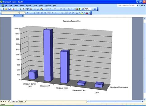 Why Old Graphs Have Limited Editing Options?  Free Powerpoint Templates