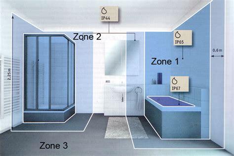 conseil sur les normes de s 233 cutit 233 d une salle de bains
