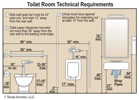 14 ada restroom sign height requirements changing stations for restrooms 9