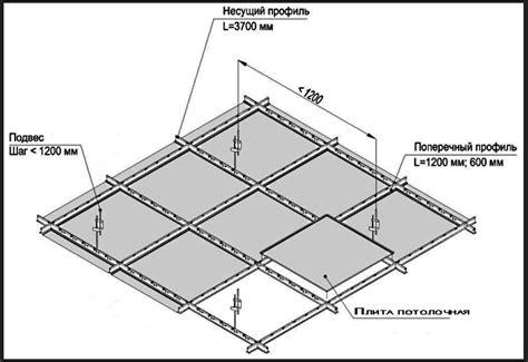 faux plafonds en anglais 224 boulogne billancourt cout horaire artisan macon entreprise xktoje