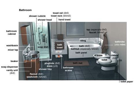 toilet noun definition pictures pronunciation and usage notes oxford advanced learner s
