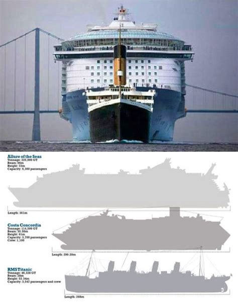 photos modern cruiseship vs titanic truck stuck bridge wrangle mammoth alligator how