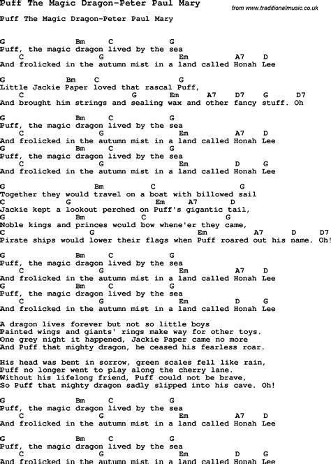 Alphabet Aerobics Lyrics Related Keywords  Alphabet Aerobics Lyrics Long Tail Keywords Keywordsking