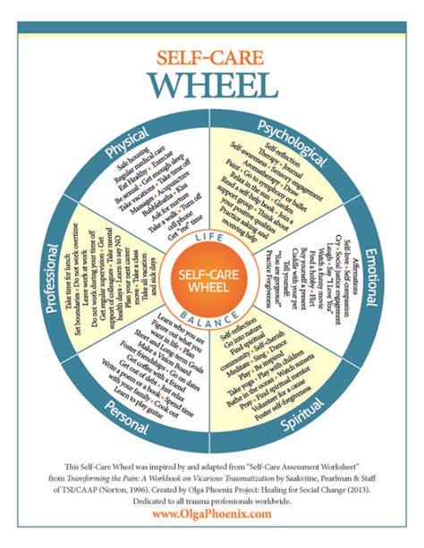 Infographic Self Care Wheel