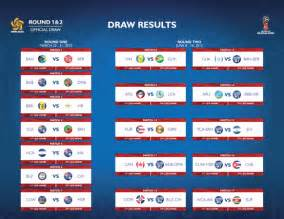 Concacaf World Cup Qualifying Standings by Coppa Del Mondo 2018 Qualifier Varie Mondoxbox Forum
