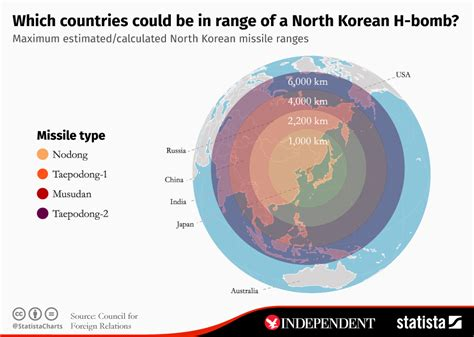 korea has conducted its fourth nuclear test see nuclear bomb tests worldwide since 1945
