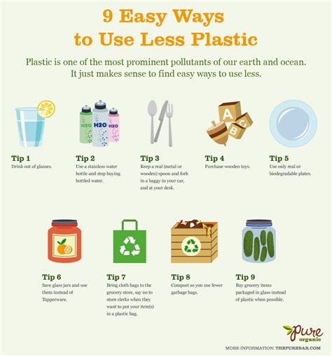 9 Easy Ways To Use Less Plastic [infographic]  Via Pure Bar 500eco