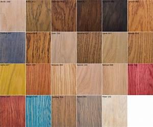 Holz Beizen Farben : overmat floorservice color hartwachs l classic 1 l lacke le le wachse ~ Markanthonyermac.com Haus und Dekorationen