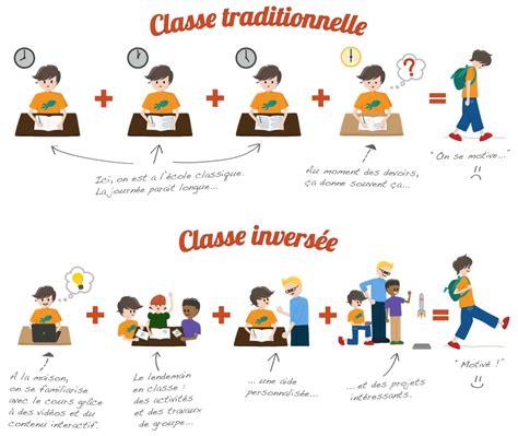 Lv2 Espagnol  Collège Jean Moulin