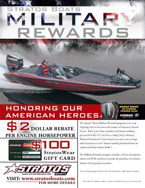 Stratos Boats Facebook by Stratos Boats The Ticker