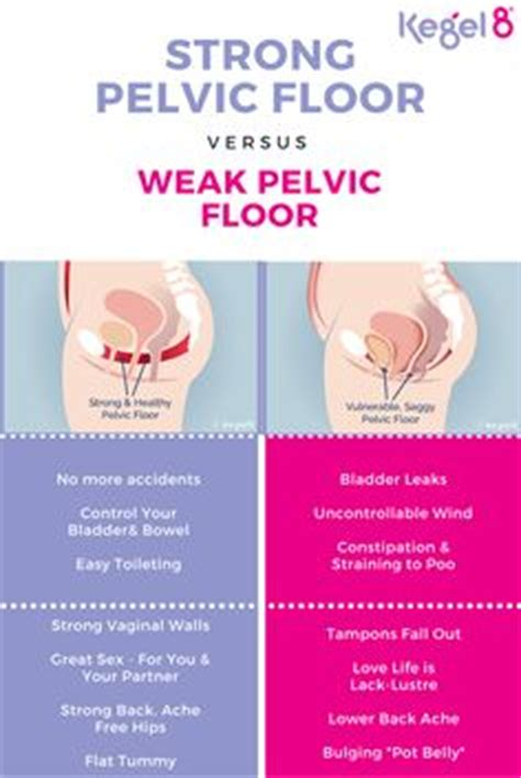 quot so uh i ve got a hypertonic pelvic floor and i want to
