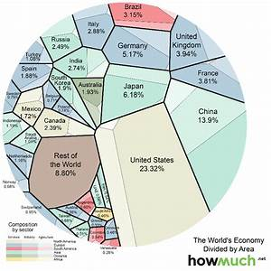 1. Countries GDP in the World GDP Share in the Context of ...