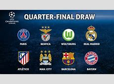 Loting kwartfinale champions league Campnounl