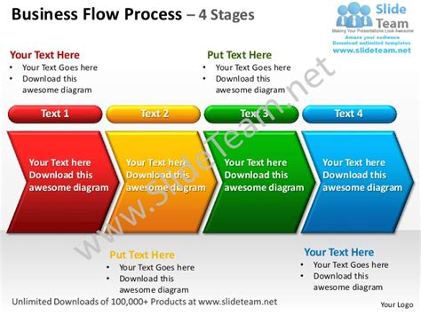 Business Flow Process 4 Stages Powerpoint Templates 0712