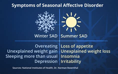 What Is Seasonal Affective Disorder (sad)?  Lucky Otters. Luxury Corporate Events Central Burglar Alarm. Royal St Honore Hotel Paris Tri Fold Program. Free Financial Software For Small Business. Can You Use Visa Gift Cards Online. Pacific Physical Therapy 2012 F150 Supercrew. Hill College Cleburne Texas City Of Fresno. South Carolina Christian Schools. Columbia University Communications Masters