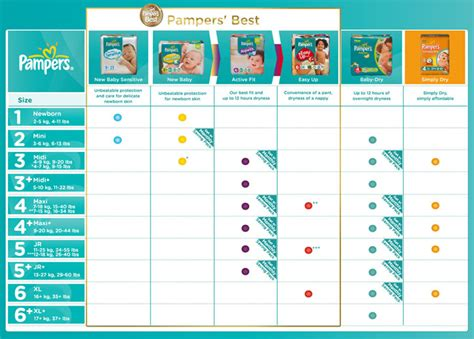 pers new baby nappies monthly pack size 2 mini 3 6kg 240 nappies ebay