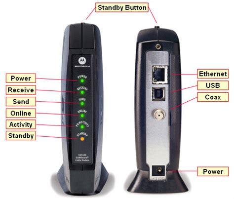 arris modem lights meaning diferencias entre un modem y un router