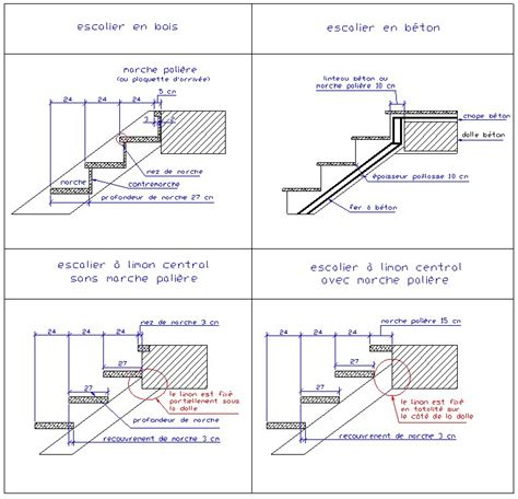 calcul balancement escalier demi tournant