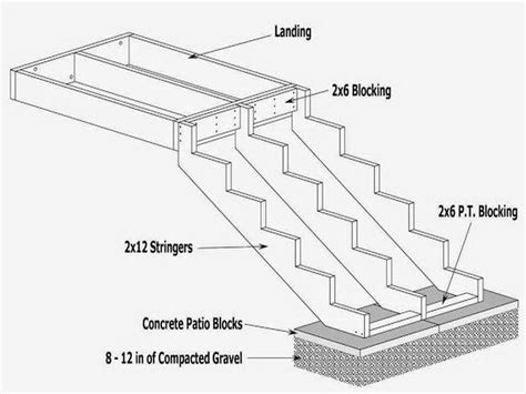 Deck Stair Stringer Calculator by Calculator Stair Deck Steps 2017 2018 Best Cars Reviews