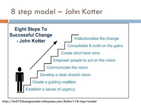 Kotter Step 7 by Change Management Models Adkar Satir 8 Step Switch