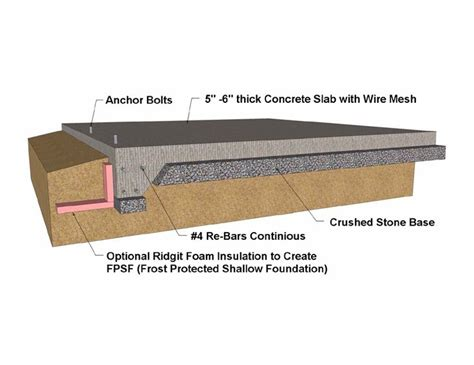 house slab design 17 best ideas about concrete slab on diy