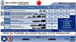 tarif tunnel mont blanc 2016